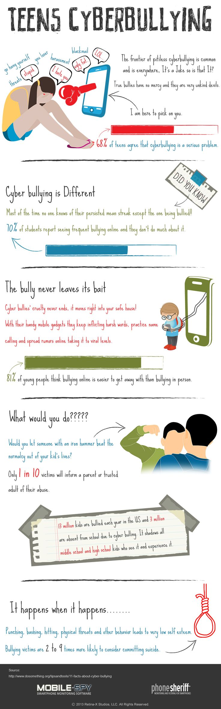 Teens Cyber Bullying #Infographic #Teens #Bullying
