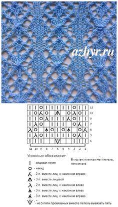 Padrões | Um tapinha | Pinterest | Ponto, ponto ponto e padrões de pontos ...