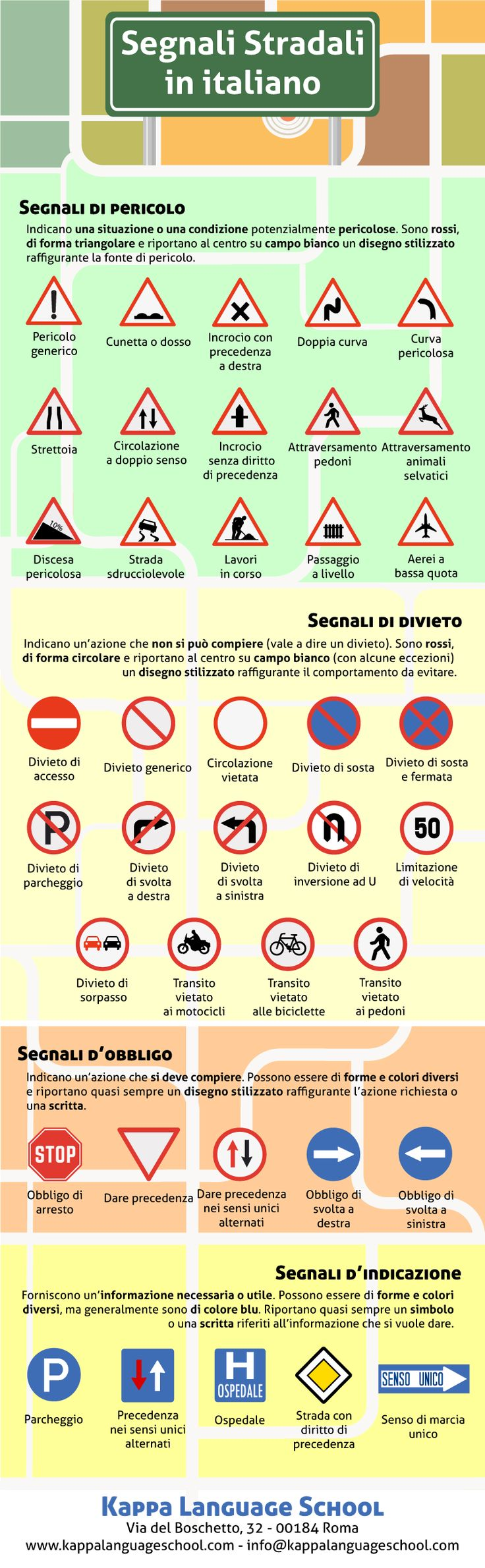 Learn Italian with Kappa Language School infographic