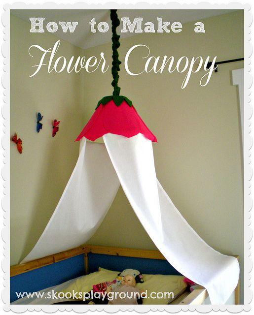 Flower Canopy Header by SkooksPlayground, via Flickr