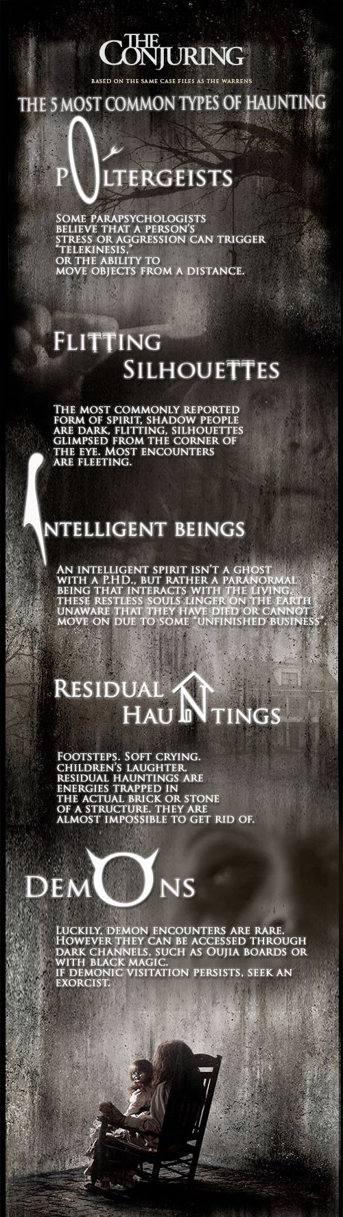 The Conjuring (2013) The 5 Most Common Types of Haunting #theconjuring #film #horror #scary #infographic