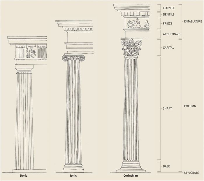 49 best Doric greek images on Pinterest  Columns Arches and