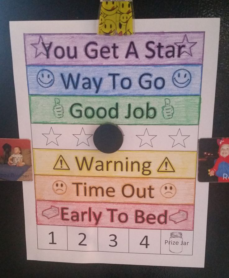 DIY Toddler Discipline Chart