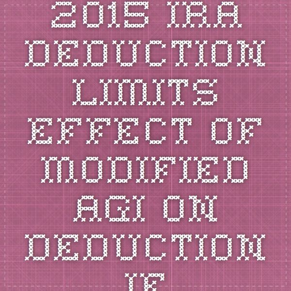 2015 IRA Deduction Limits - Effect of Modified AGI on Deduction if You Are Covered by a Retirement Plan at Work  For 2015, your total contributions to all of your traditional and Roth IRAs cannot be more than: $5,500  Click on Pin to go to IRS site for further limitations.
