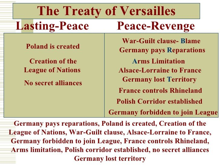 45d. The Treaty of Versailles and the League of Nations