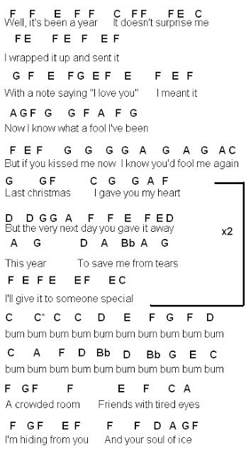 Ukulele ukulele chords last christmas : 1000+ ideas about Taylor Swift Last Christmas on Pinterest ...