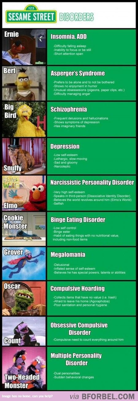 Sesame Street Characters' Disorders - we love them for it - no mental health stigma at Seseme Street