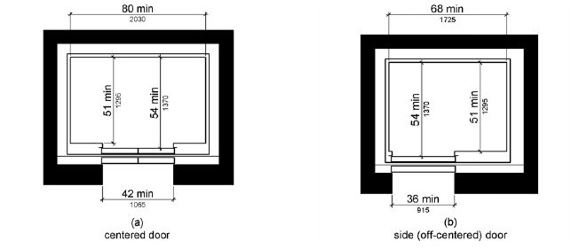 Figure (a) Shows An Elevator Car With A Centered Door. The