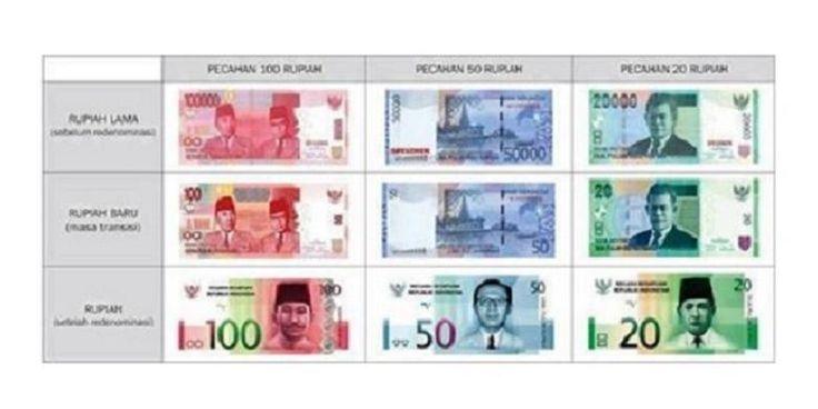 CREATION : Klarifikasi Bank Indonesia Mengenai Uang NKRI