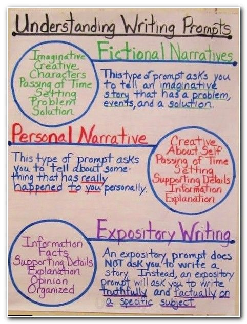 10 examples of cause and effect relationship essay