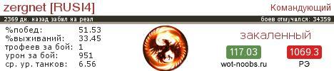 Официальная газета онлайн игры Власть Огня
