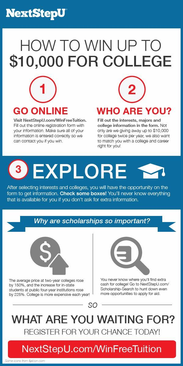 4032 Best College Board Images On Pinterest Colleges