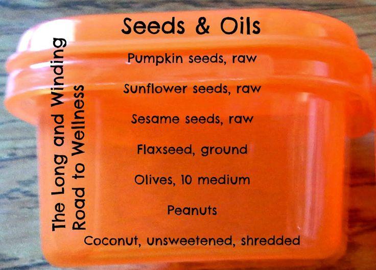 Orange Container: Seeds Oils #21DayFix (