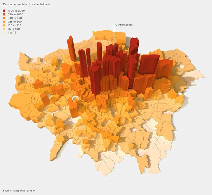 London 2050 » Squint/Opera