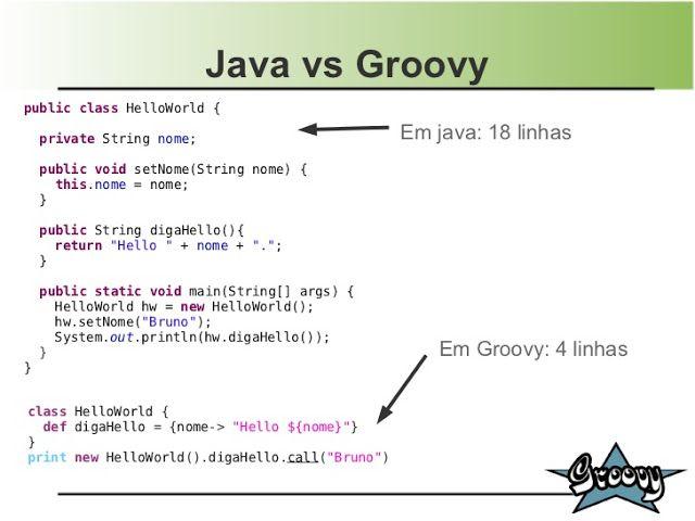Java vs Groovy Tools for Java developers | Java Programming