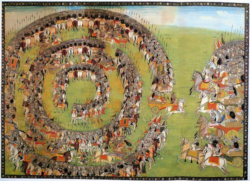 The Beginning of the Battle of Kurukshetra