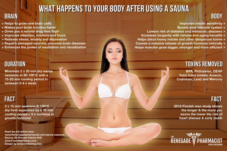 Sauna Benefits For Longevity, Health, Immune System & More…