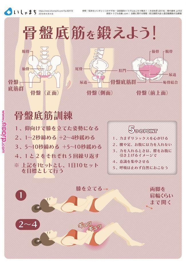 骨盤 底 筋 を 鍛える 1回5秒の骨盤底筋トレーニングで軽い尿漏れを改善!