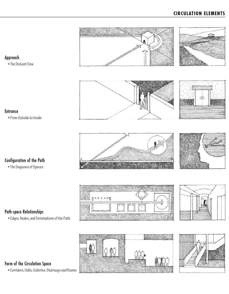 30 best francis ching images on pinterest architecture for Form architecture