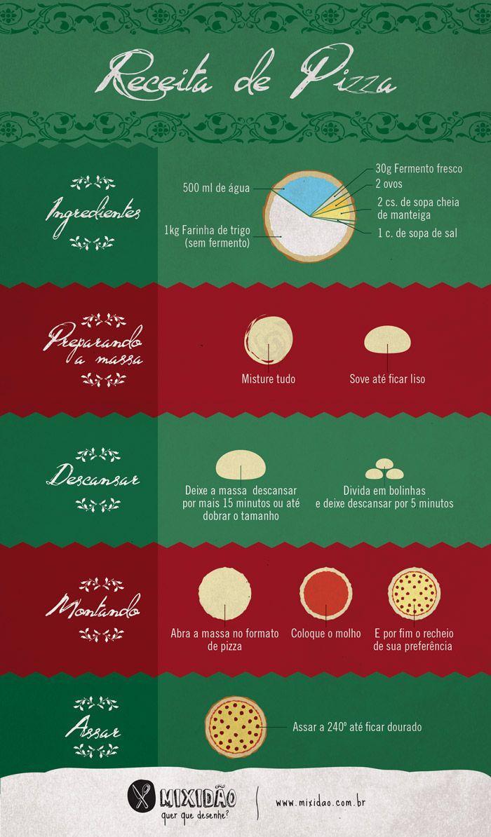 Receita infográfico de massa de pizza
