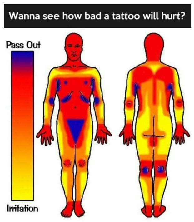 27 best bullet wounds warning graphic images on for How bad does tattoos hurt