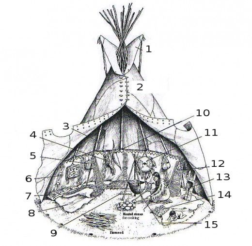 Inside the Native American Tipi. Click to enlarge.
