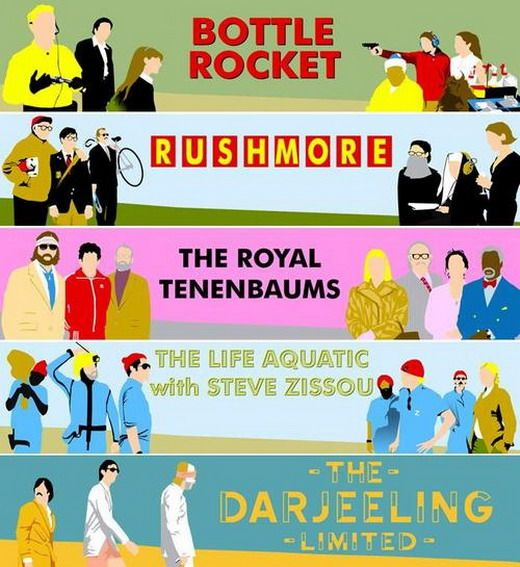 movies_by_wes_anderson.jpg (520×567)