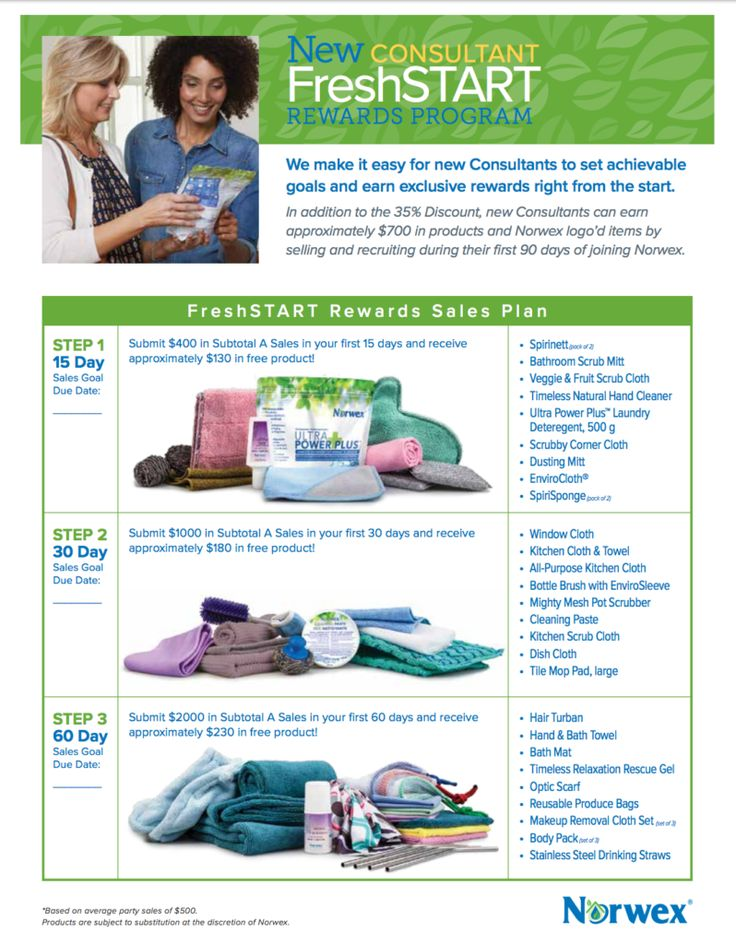 187 best norwex-creating your healthy home images on pinterest