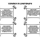 Use this as a reference for the four main types of conflict found in literature: -Man Vs. Self -Man Vs. Man -Man Vs. Nature -Man Vs. Society...