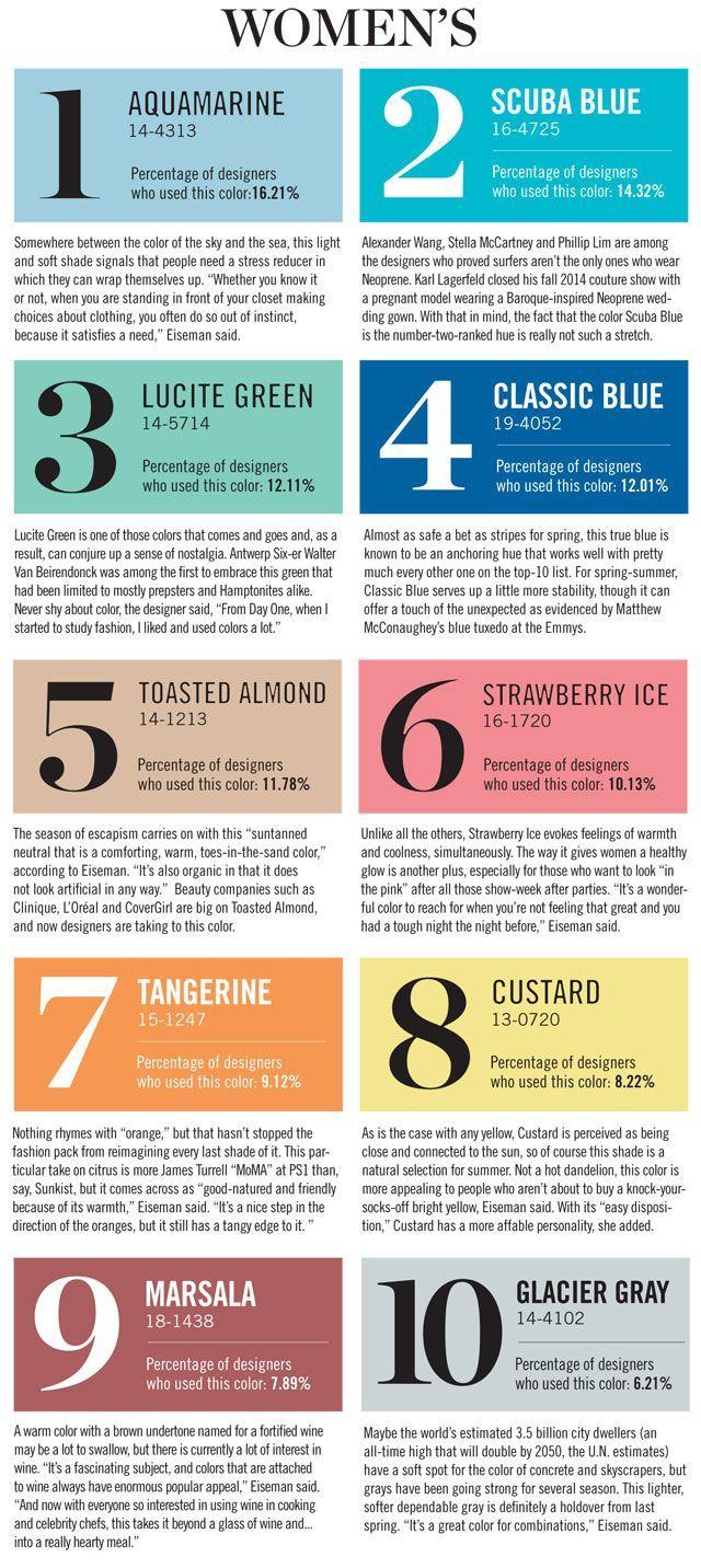 Best 25+ Pantone 2015 ideas on Pinterest | Pantone colors 2015 ...