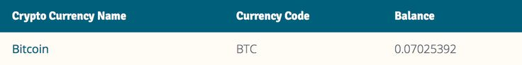 """Bitcoin 