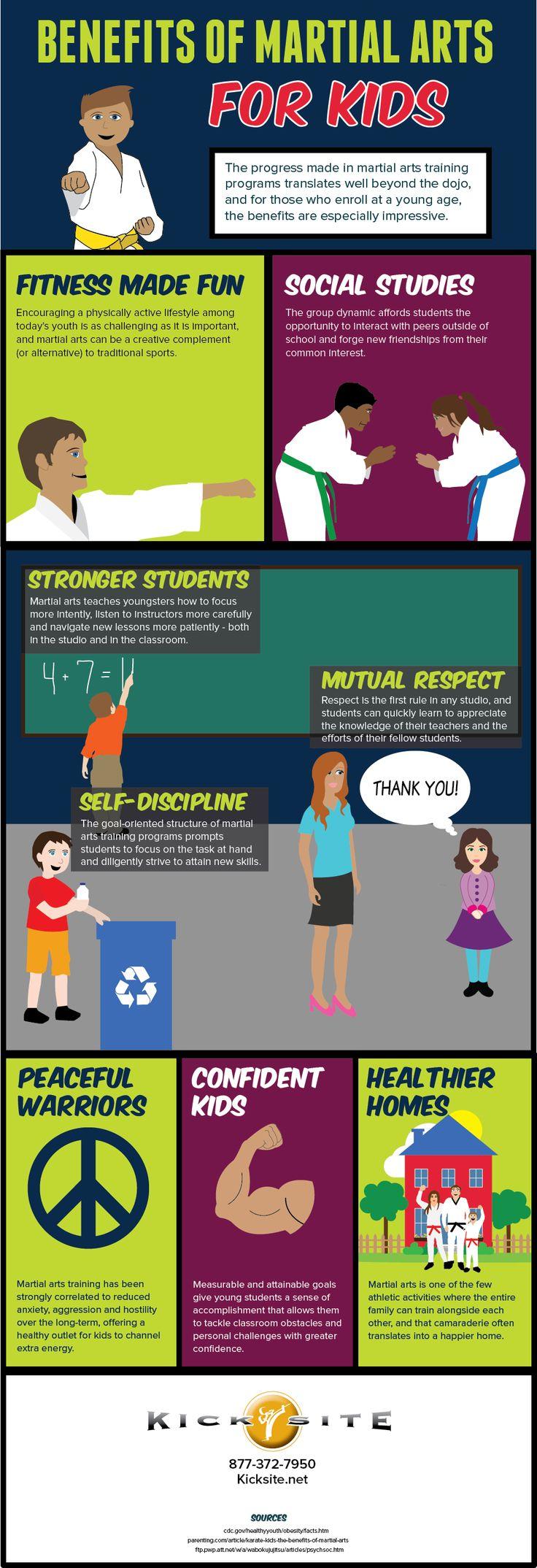 Benefits Of Martial Arts For Kids Infographic-b4d60c9f903df8fb8749934d71d587b4.png 962×2,808 pixels