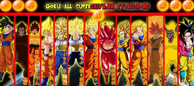 DragonBall Z - Goku Super Saiyan 1-20