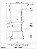 Best 25 fiberglass columns ideas on pinterest porch for Crown columns fiberglass