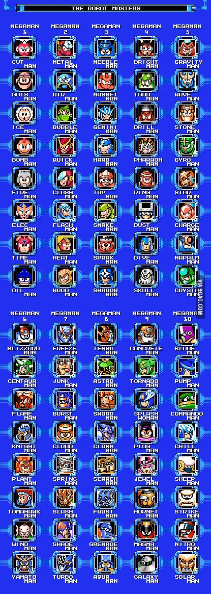 All bosses from classic Megaman