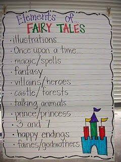 6th Grade Lucy Calkins Literary Essay Writing Unit Bundle