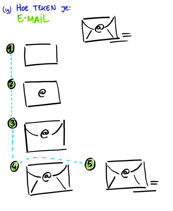 Hoe teken je... e-mail?