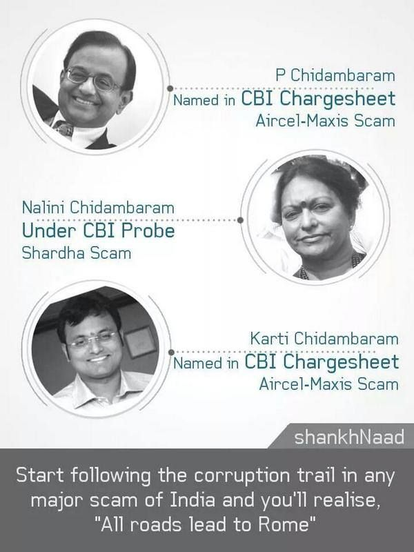 @anilkohli54 Chidu da Lungi #scam #SoniaGandhi