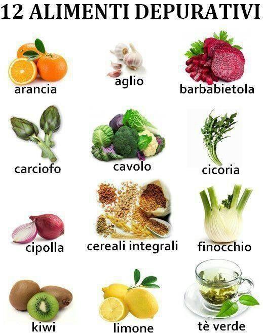 Gli alimenti che ci aiutano a depurare l'organismo