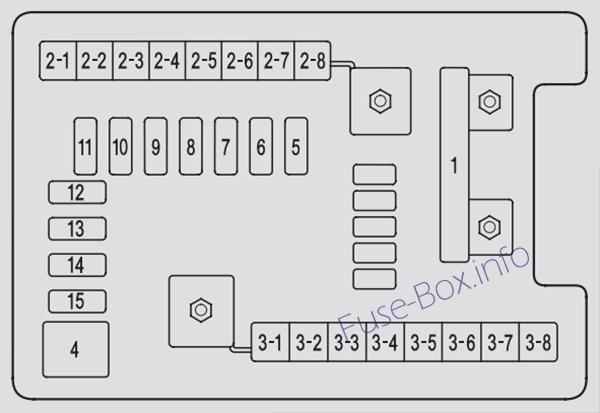 Acura MDX (YD2; 2007, 2008, 2009) Fuse box diagram | Acura ...
