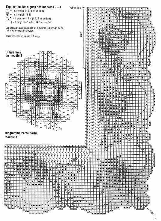 Rose crochet lace diagram...