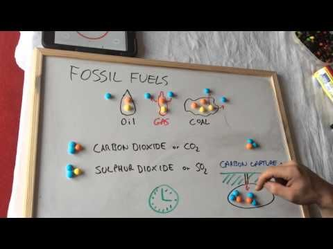 P1 Fossil fuels and carbon capture