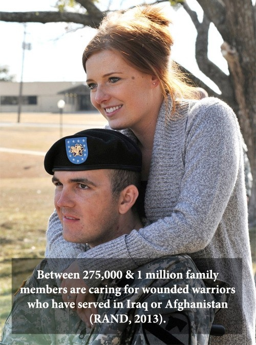 Factual Friday Military Family Caregiving Statistics from the RAND Corporation.