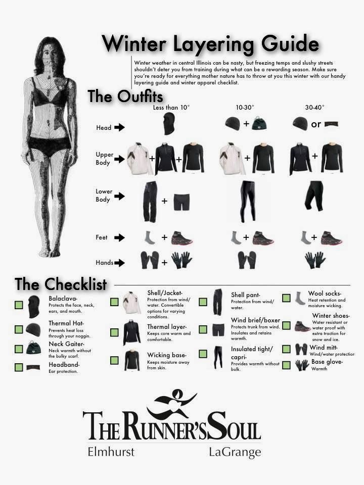 Women's Endurance Gear - Layering guide