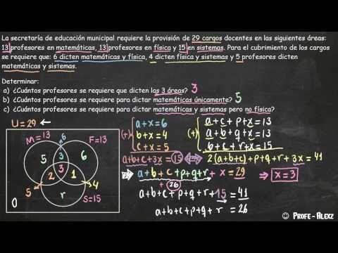 DIAGRAMAS DE VENN PARA 3 CONJUNTOS PROBLEMAS RESUELTOS TIPO EXAMEN DE ADMISION A LA UNIVERSIDAD - YouTube