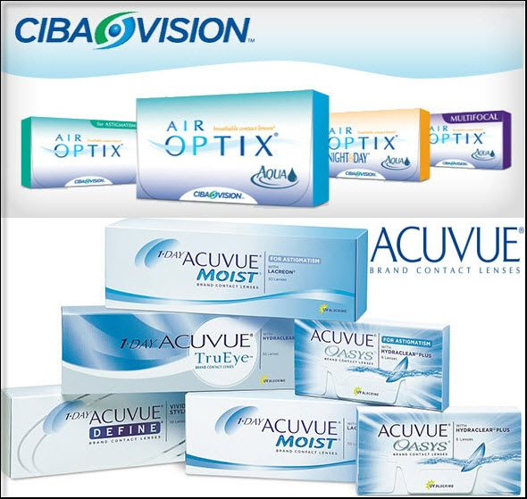Comparision between Ciba Vision and Acuvue Contact Lenses