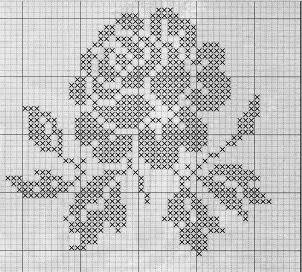 @ filet crochet motifs jvvbkkbnika