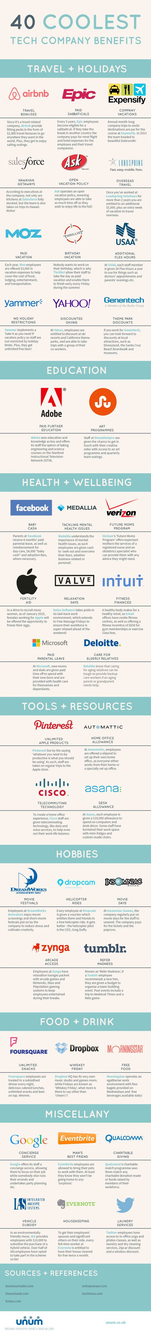 Free Helicopter Ride, Anyone? 40 Awesome and Absurd Tech Company Perks.   Regardless of their actual usefulness for attracting and retaining top talent, all of these plush benefits make for fascinating reading. Unum, a financial protection insurer based in the U.K., has compiled an infographic that showcases 40 alternatively useful, over-the-top, and down-right bizarre tech company benefits.  http://www.entrepreneur.com/article/241746
