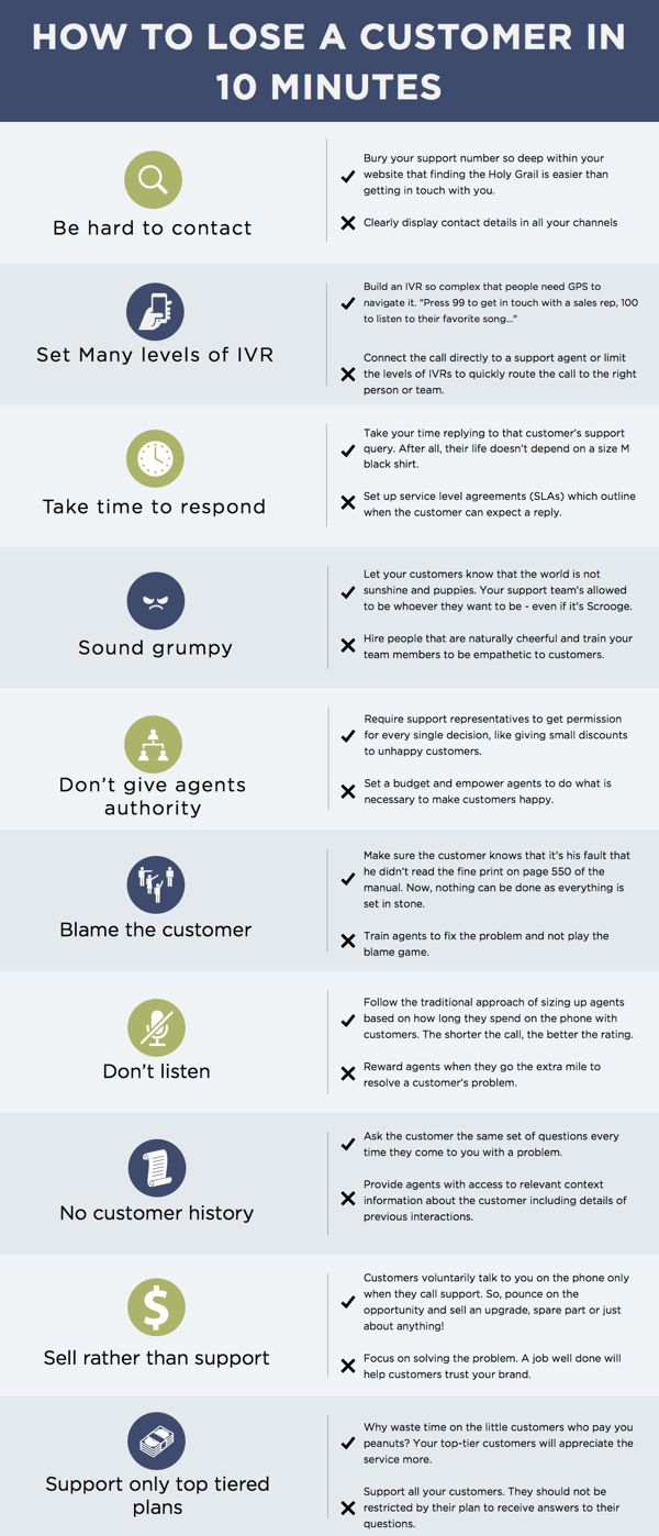 how-to-lose-a-customer-in-10-minutes-small