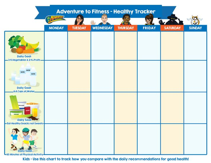 This chart was created to help kids track how they compare